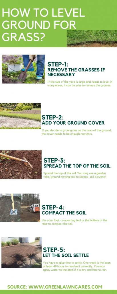 How to Level Ground for Grass